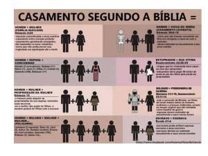 Casamento na Bíblia.